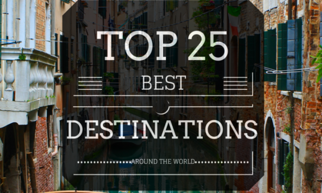 The Top 25 Best Destinations in the World